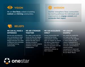 OneStar_Vision_Mission_Beliefs_FADE_WEB